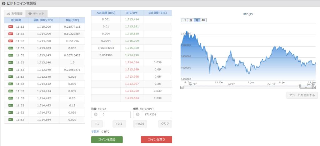 bitFlyerの取引所でビットコインを買う手順1