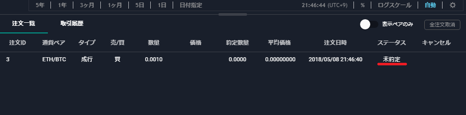bitbankでETHを購入する手順17