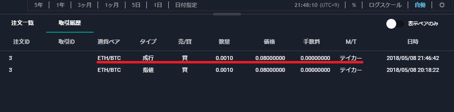 bitbankでETHを購入する手順18