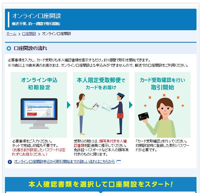 sbi-bank-3