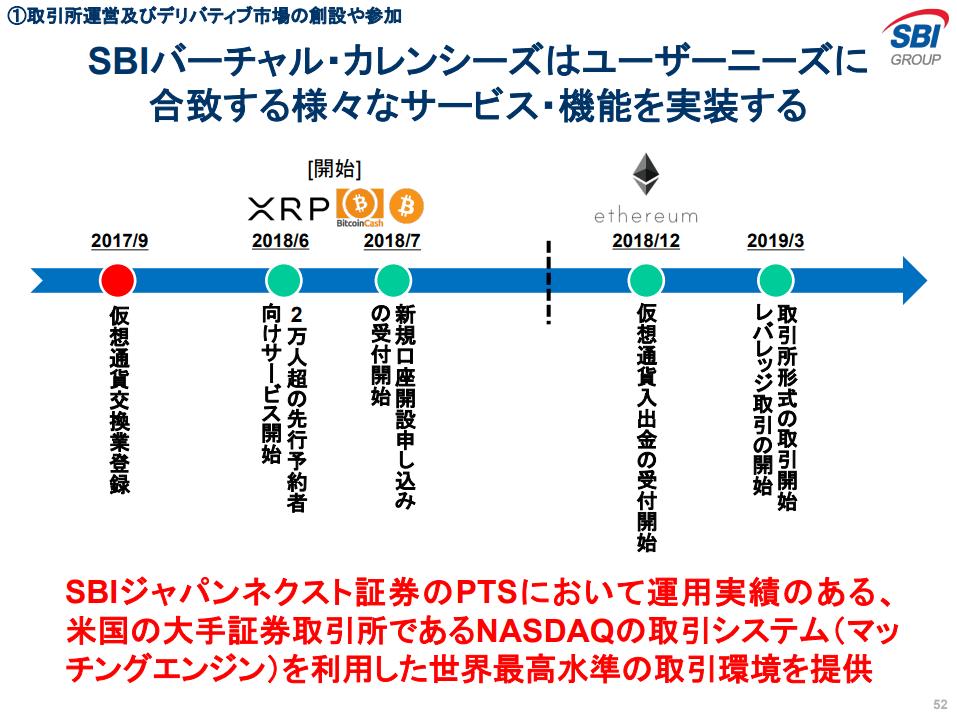 SBI-Schedule