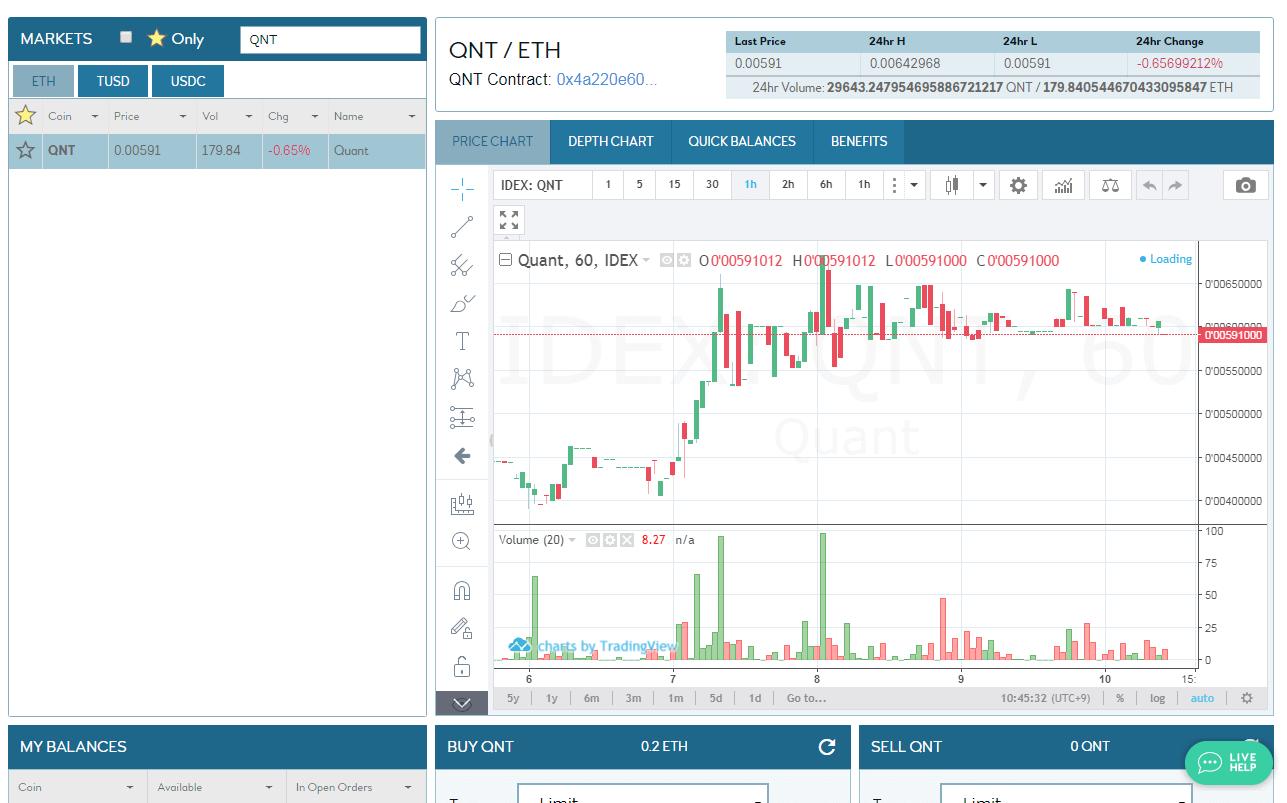 IDEX-sell-1